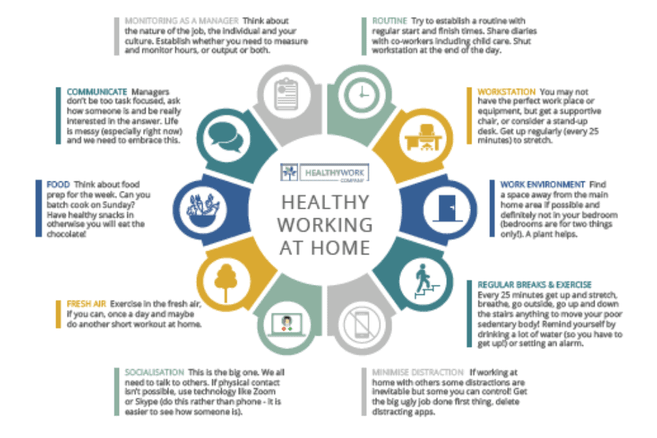 The Healthy Work Company - Working from Home Tips